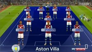 Aston Villa starting line up.