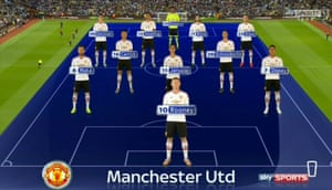 Manchester United starting line up.