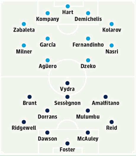 Manchester City v West Brom