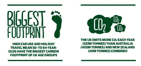 carbon footprint of woolworths Our carbon footprint reports are produced to the highest setting services and ensure that your organisation is ahead of the curve in climate woolworths, david.