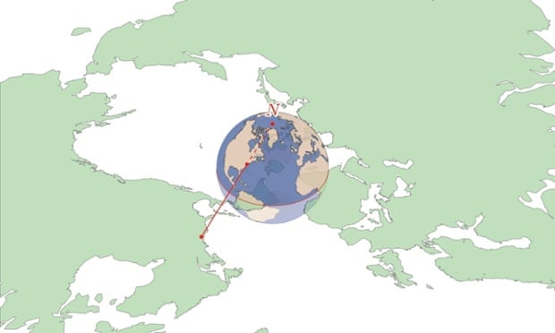 The red line shows a straight line from the North Pole through New York and on to the flat map of the world.
