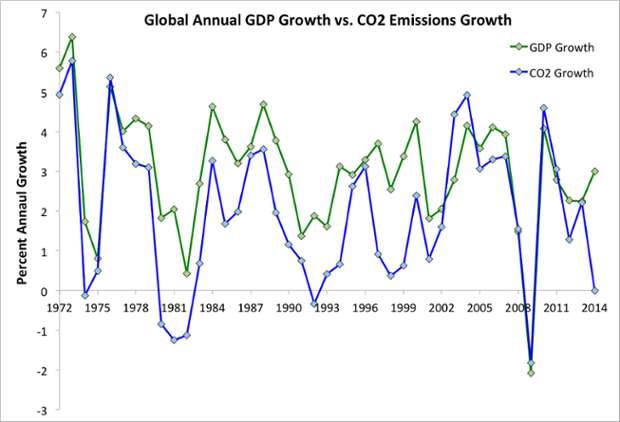 electricity consumption and economic growth a case study of china