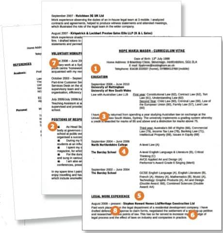 Admissions essay editing