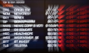 Market losses on the ASX trading board in Sydney.