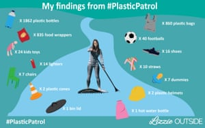 Plastic patrol … the map of clogged Britain