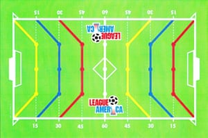 The alternative pitch proposed by League 1 America contained different scoring zones.