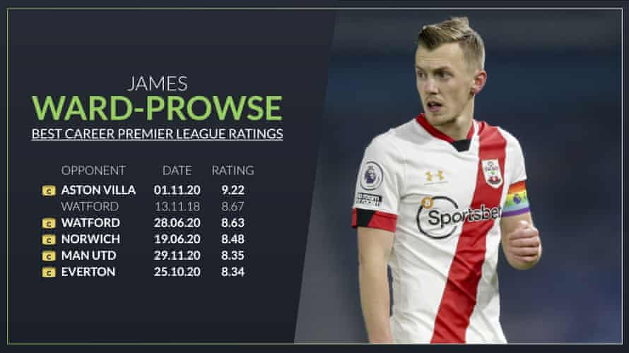 James Ward-Prowse's best games for Southampton.
