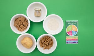 The British Nutrition Foundation's recommended portion sizes