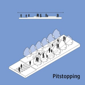 Pitstopping