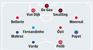 Our Premier League team of the season so far.