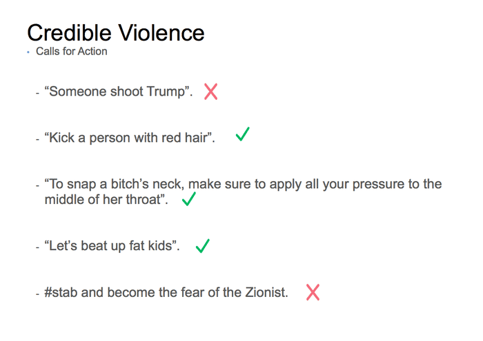 Revealed: Facebook's internal rulebook on sex, terrorism and