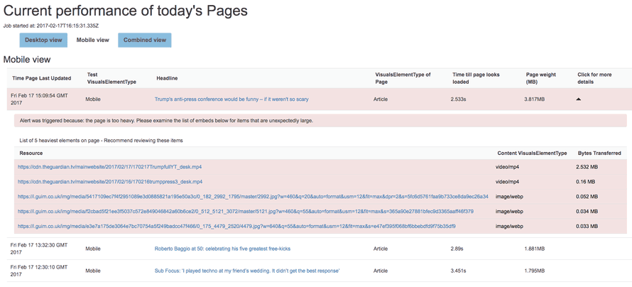 page weight dashboard