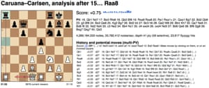 Fabiano Caruana v Magnus Carlsen