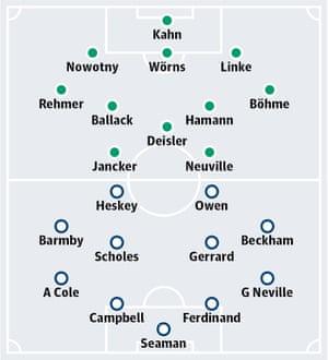 German 1 England 5