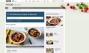 The BBC recipes website