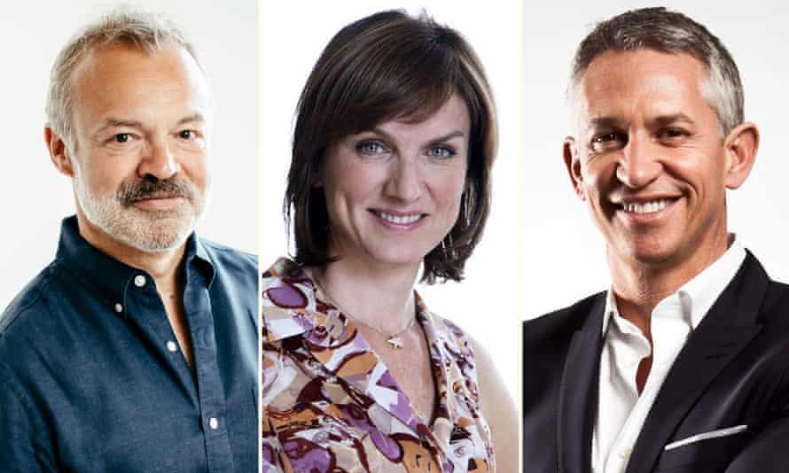 Graham Norton, Fiona Bruce and Gary Lineker