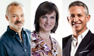Graham Norton, Fiona Bruce and Gary Lineker.