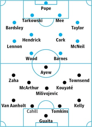 Burnley v Crystal Palace: Probable starters in bold, contenders in light.