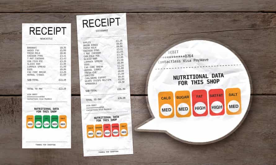 Traffic light system applied to receipt