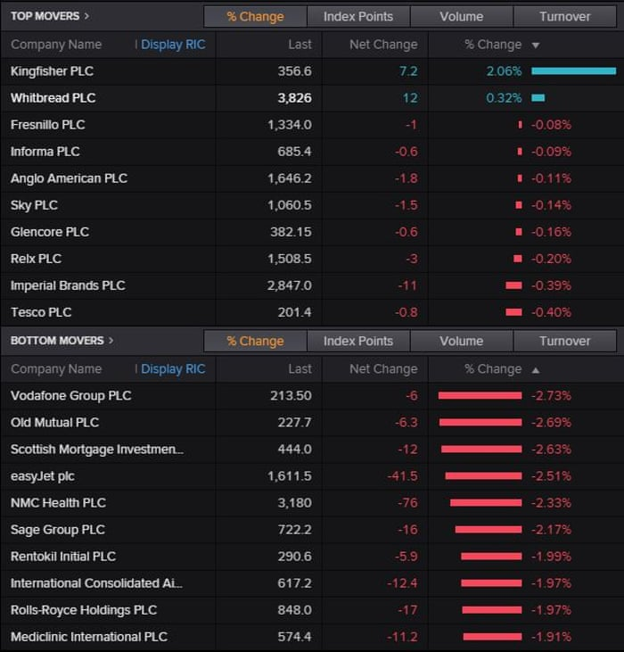 Australian and Asian stock markets slide after Dow suffers