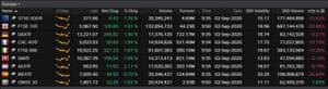 European stock markets, September 02 2020