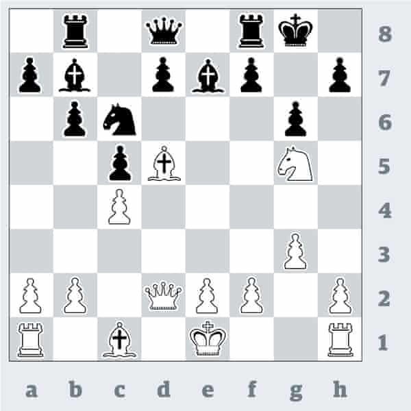 Game 21 of the 1974 candidates final was significant because it showed that Karpov lacked stamina in a long contest, a weakness exploited by Korchnoi at Baguio in 1978 and by Garry Kasparov in a marathon world title series in 1984-85. Karpov's last move 12...Rb8? was a fatal error as Korchnoi played 13 Nxh7! when if Kxh7 14 Qh6+ Kg8 15 Qxg6+ Kh8 16 Qh5+! Kg8 17 Be4! f5 18 Bd5+ and White soon mates. Karpov tried 13...Re8 14 Qh6 Ne5 15 Ng5 Bxg5 16 Bxg5 Qxg5 (if the queen retreats, Bf6 leads to mate) 17 Qxg5 Bxd5 18 0-0! Bxc4 19 f4 and Karpov resigned.