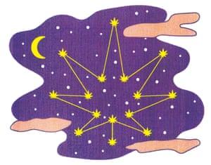 'It is a pseudoscience like astrology.'