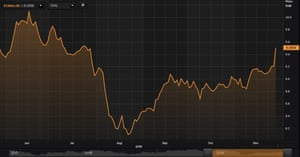 E.On shares are up on the back of the npower announcement.