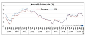 inflation jan 19