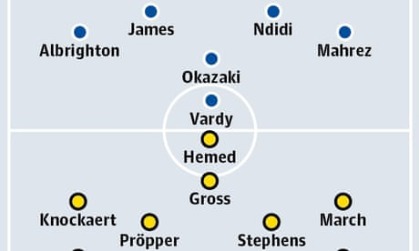 Leicester City v Brighton & Hove Albion: match preview
