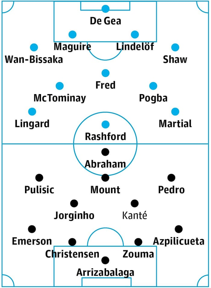 Manchester United v Chelsea: match preview | Football | The