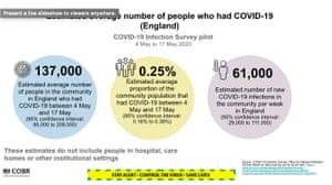 Number of people with coronavirus