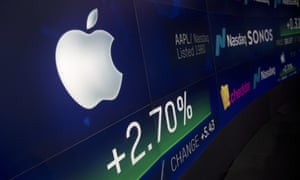 Buybacks in tech stocks, led by Apple, have jumped $160bn in 2018.