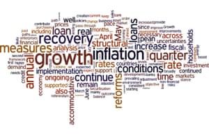 ECB wordcloud
