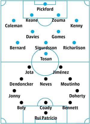 Everton v Wolverhampton Wanderers: match preview ...