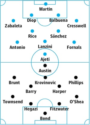West Ham v West Brom: Probable starters in bold, contenders in light.