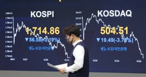 An electronic signboard showing the benchmark Korea Composite Stock Price Index (KOSPI) in Seoul today.