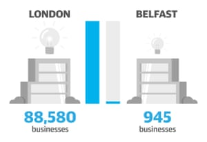 infographic of startup activity