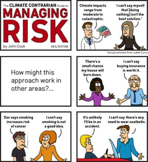 The climate contrarian guide to managing risk.