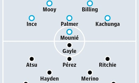 Huddersfield Town v Newcastle United: match preview