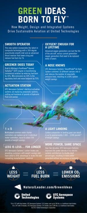 Green ideas born to fly