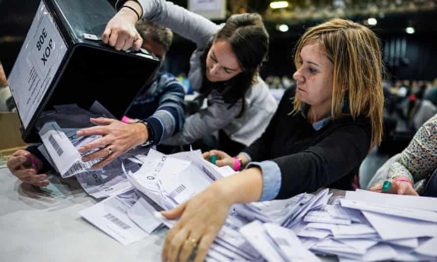 Ballot papers in Scotland