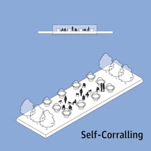 Self-corralling