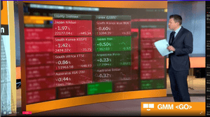 There's a lot of red on financial screens this morning