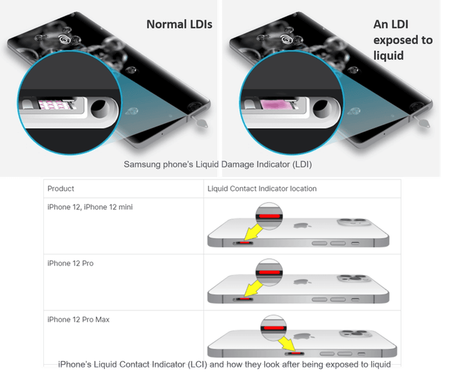 Samsung and Apple phones have Liquid Contact/Damage Indicators.