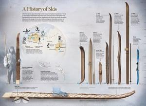 Skiing Through History, December 2013