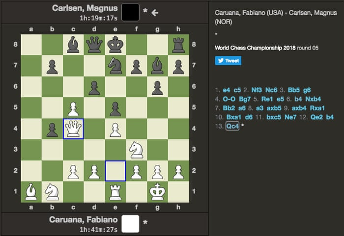 Magnus Carlsen weathers early Fabuano Caruana surprise in