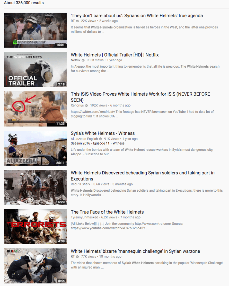 The first page of results for 'White Helmets' on YouTube shows how the conspiracy theories bubble to the top of search engines.