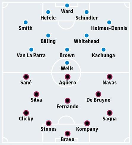 Huddersfield V Manchester City Match Preview Huddersfield The Guardian