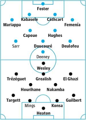 Watford v Aston Villa: Probable starters in bold, contenders in light.